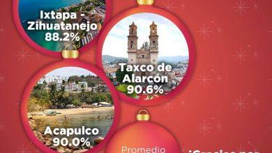Photo of Guerrero y sus destinos turísticos comienzan  Diciembre con cifras superiores al 90 % en su ocupación hotelera .